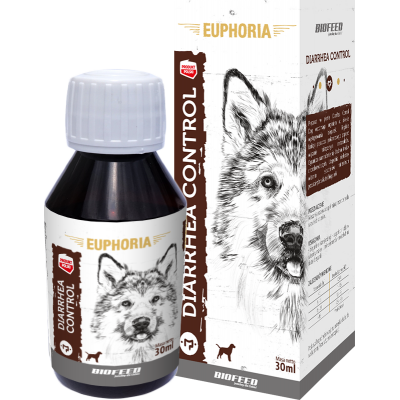 BioFeed Diarrhea Control Dog